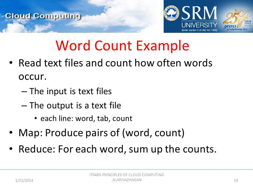 Word Count Example Read text files and count how often words occur. – The input is text files – The output is a text file each line: word, tab, count
