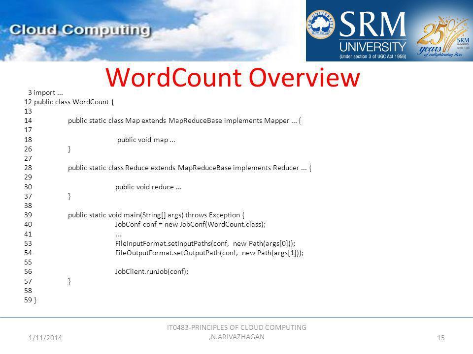 WordCount Overview 3 import... 12 public class WordCount { 13 14 public static class Map extends MapReduceBase implements Mapper... { 17 18 public voi