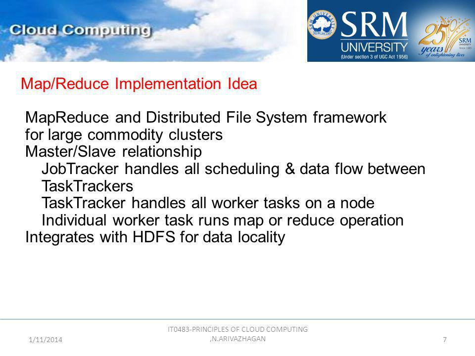 1/11/2014 IT0483-PRINCIPLES OF CLOUD COMPUTING,N.ARIVAZHAGAN 7 Map/Reduce Implementation Idea MapReduce and Distributed File System framework for larg