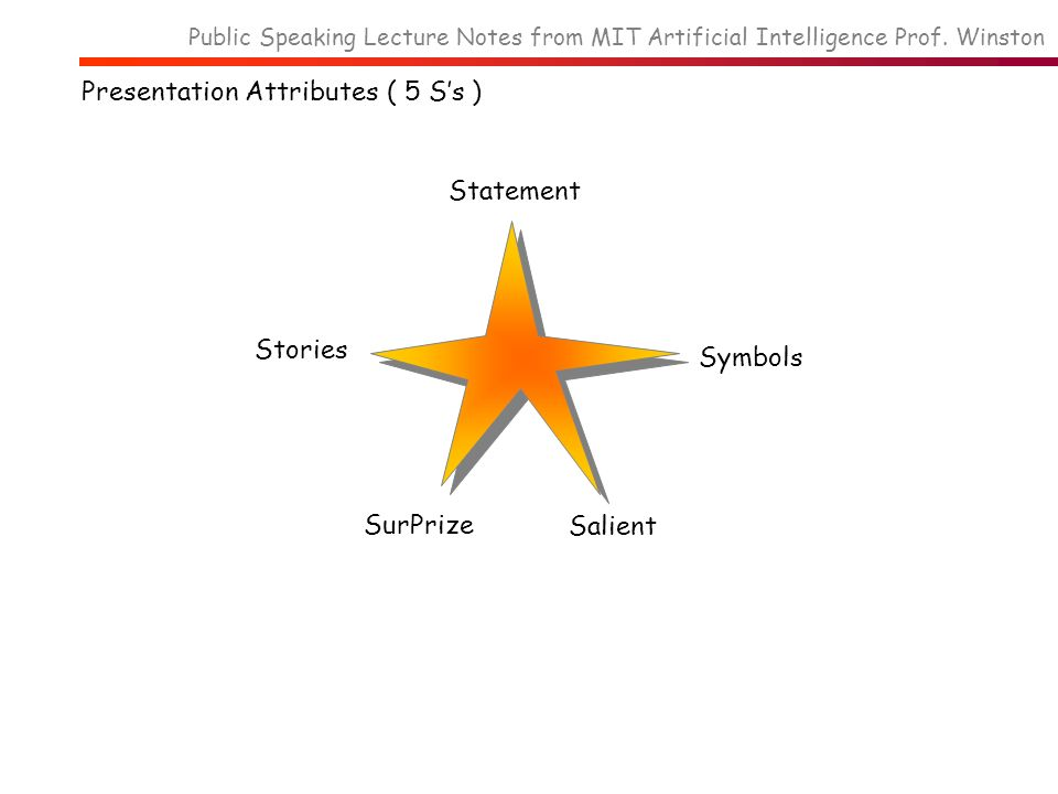 Presentation Attributes ( 5 Ss ) Statement Symbols Salient SurPrize Stories Public Speaking Lecture Notes from MIT Artificial Intelligence Prof. Winst