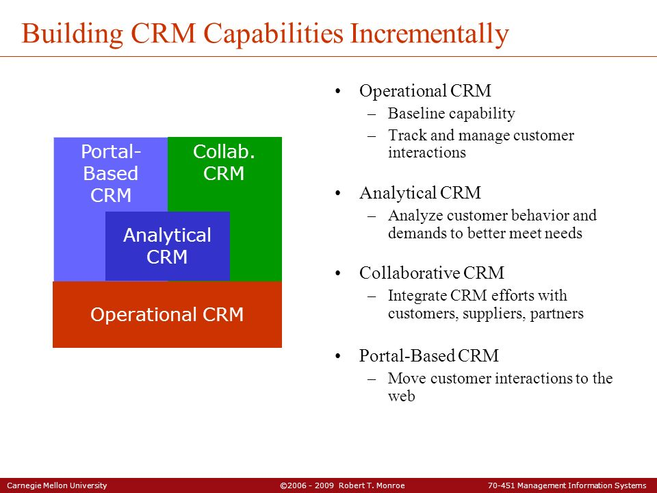 Carnegie Mellon University ©2006 - 2009 Robert T. Monroe 70-451 Management Information Systems Building CRM Capabilities Incrementally Operational CRM