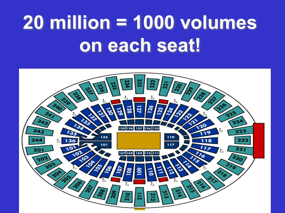 20 million = 1000 volumes on each seat!
