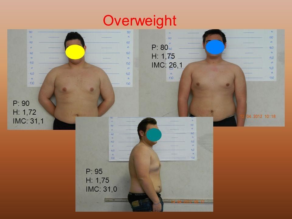 Overweight P: 90 H: 1,72 IMC: 31,1 P: 80 H: 1,75 IMC: 26,1 P: 95 H: 1,75 IMC: 31,0