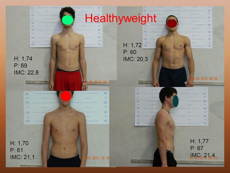 Healthyweight H: 1,74 P: 69 IMC: 22,8 H: 1,70 P: 61 IMC: 21,1 H: 1,77 P: 67 IMC: 21,4 H: 1,72 P: 60 IMC: 20,3