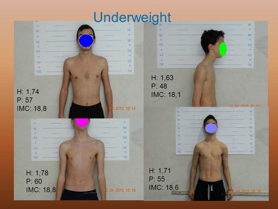 H: 1,71 P: 55 IMC: 18,6 H: 1,78 P: 60 IMC: 18,8 Underweight H: 1,74 P: 57 IMC: 18,8 H: 1,63 P: 48 IMC: 18,1