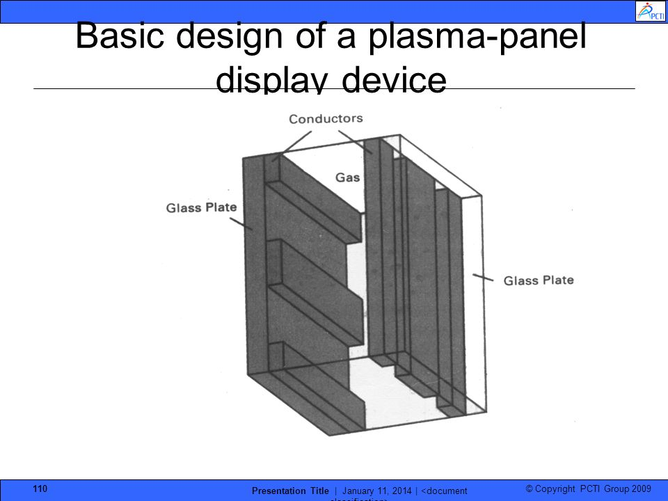© Copyright PCTI Group 2009 Presentation Title | January 11, 2014 | 110 Basic design of a plasma-panel display device