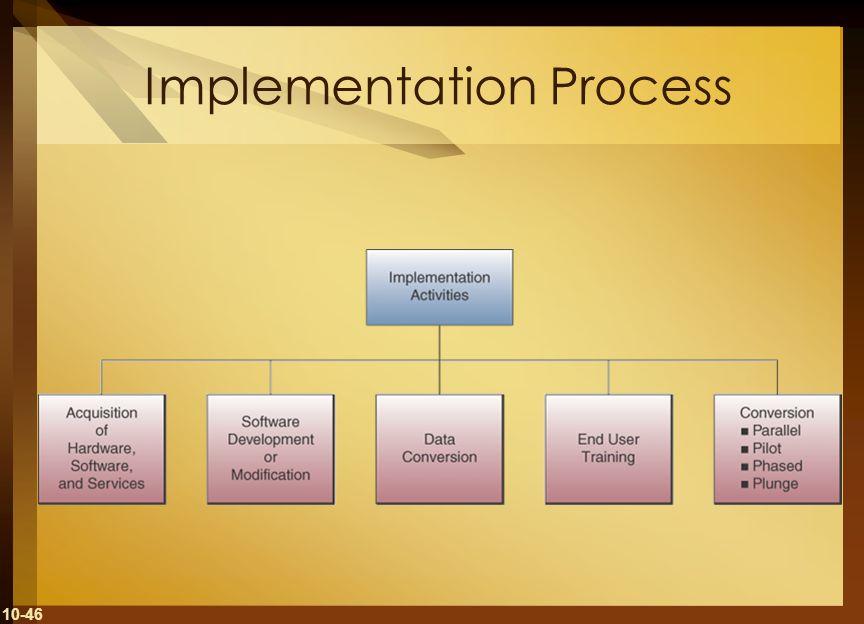 10-46 Implementation Process