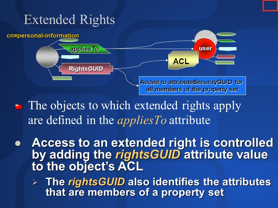 Extended Rights The objects to which extended rights apply are defined in the appliesTo attribute cn=personal-information appliesTo user RightsGUID ACL Access to an extended right is controlled by adding the rightsGUID attribute value to the objects ACL Access to an extended right is controlled by adding the rightsGUID attribute value to the objects ACL Added to attributeSecurityGUID for all members of the property set The rightsGUID also identifies the attributes that are members of a property set The rightsGUID also identifies the attributes that are members of a property set