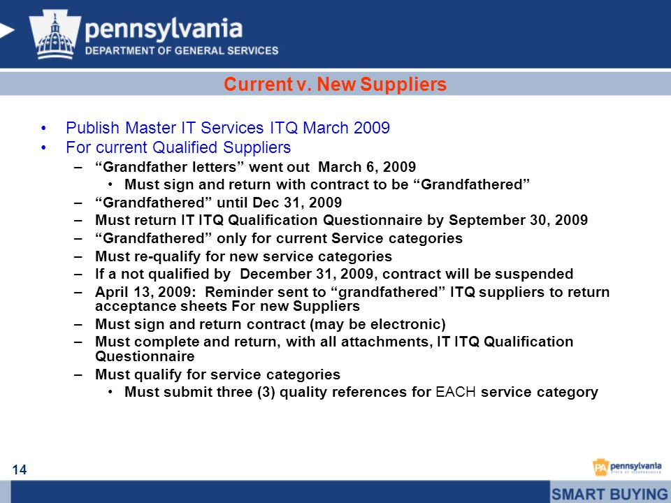 14 Current v. New Suppliers Publish Master IT Services ITQ March 2009 For current Qualified Suppliers –Grandfather letters went out March 6, 2009 Must