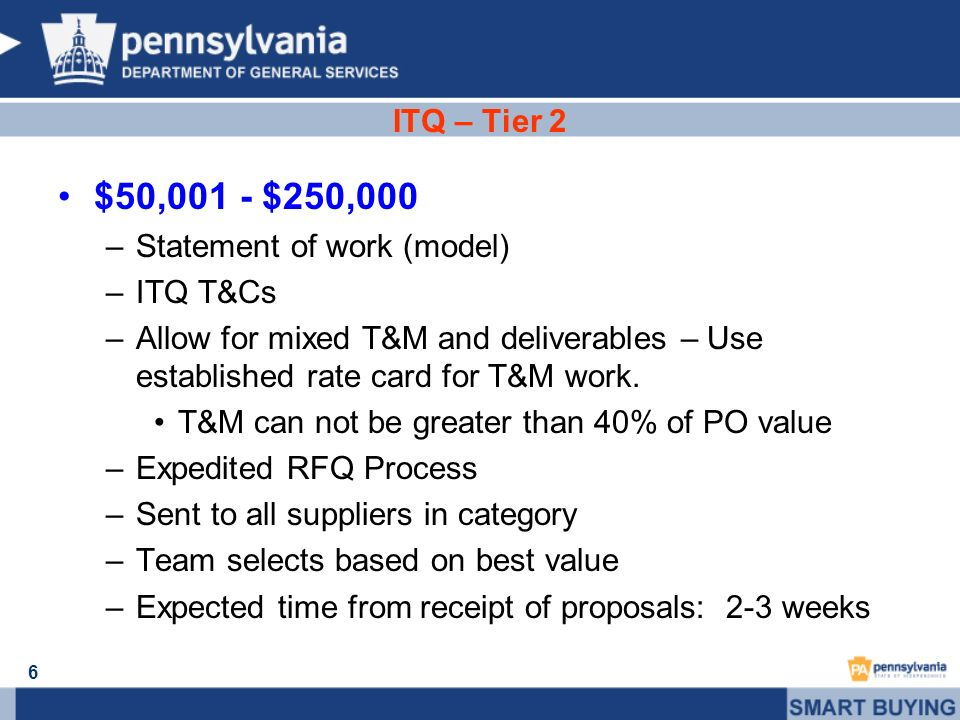 6 ITQ – Tier 2 $50,001 - $250,000 –Statement of work (model) –ITQ T&Cs –Allow for mixed T&M and deliverables – Use established rate card for T&M work.
