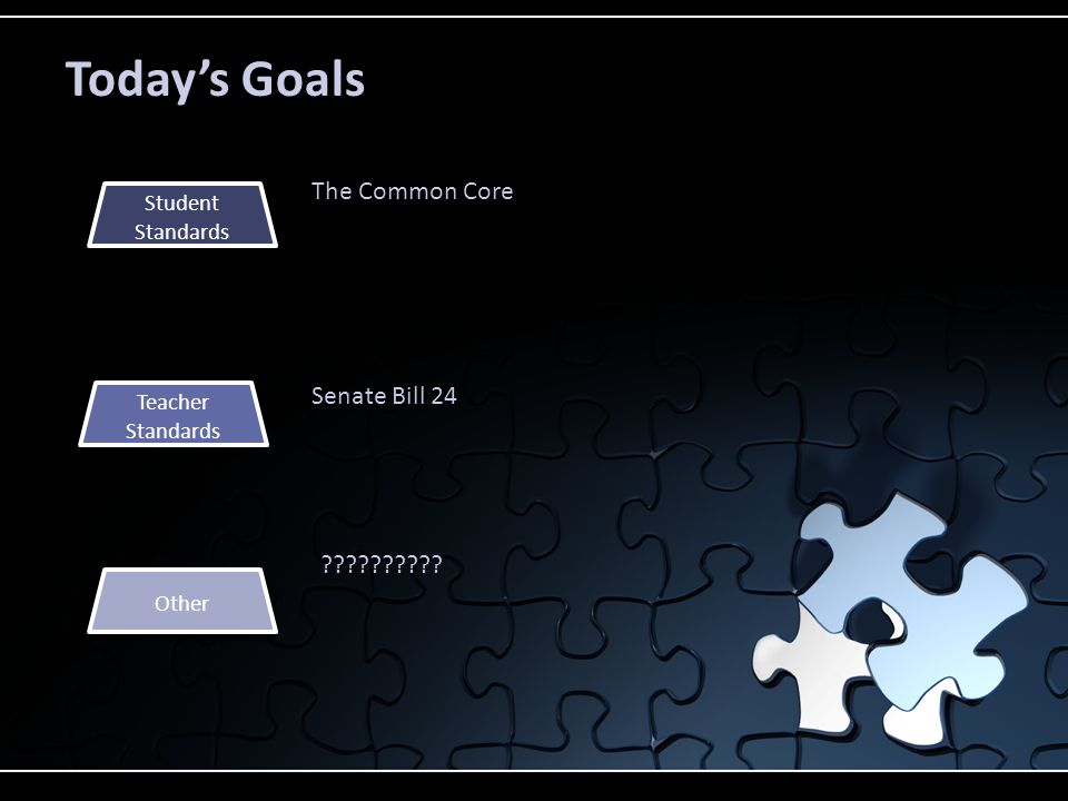 Todays Goals The Common Core Student Standards Senate Bill 24 Teacher Standards Teacher Standards Other