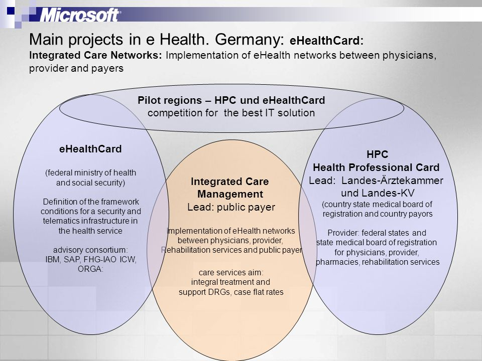 Integrated Care Management Lead: public payer Implementation of eHealth networks between physicians, provider, Rehabilitation services and public paye