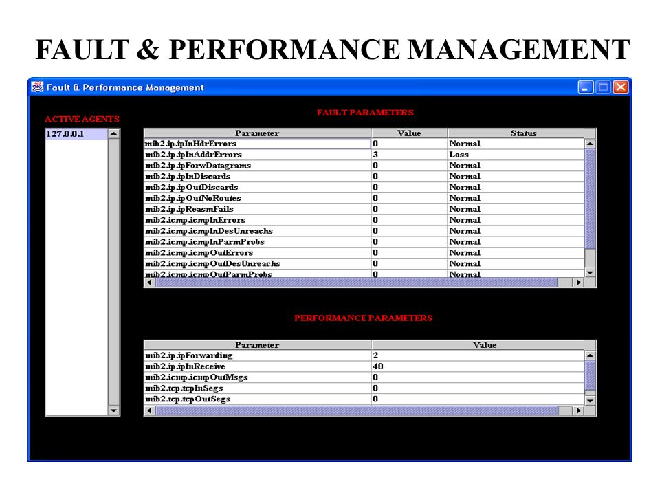 FAULT & PERFORMANCE MANAGEMENT