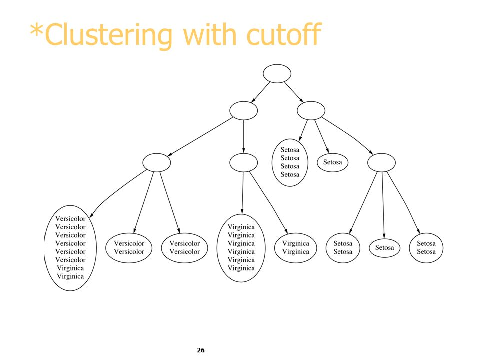 26 *Clustering with cutoff