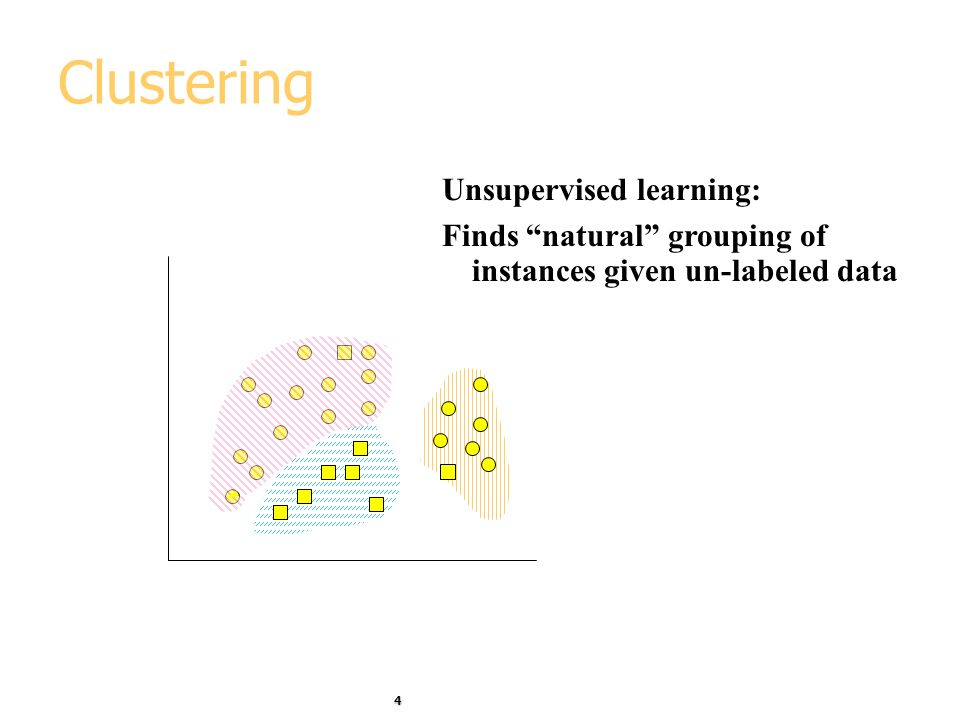 4 Clustering Unsupervised learning: Finds natural grouping of instances given un-labeled data