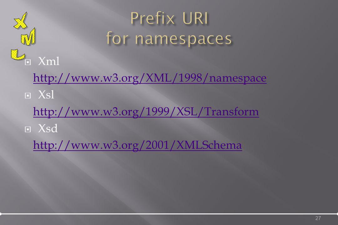 Xml http://www.w3.org/XML/1998/namespace Xsl http://www.w3.org/1999/XSL/Transform Xsd http://www.w3.org/2001/XMLSchema 27