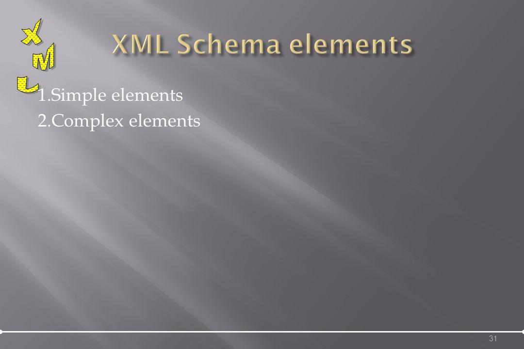 1.Simple elements 2.Complex elements 31