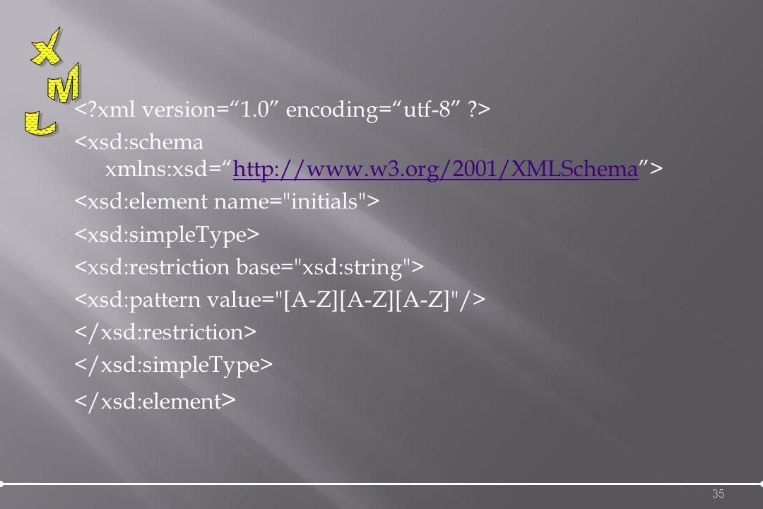 http://www.w3.org/2001/XMLSchema 35