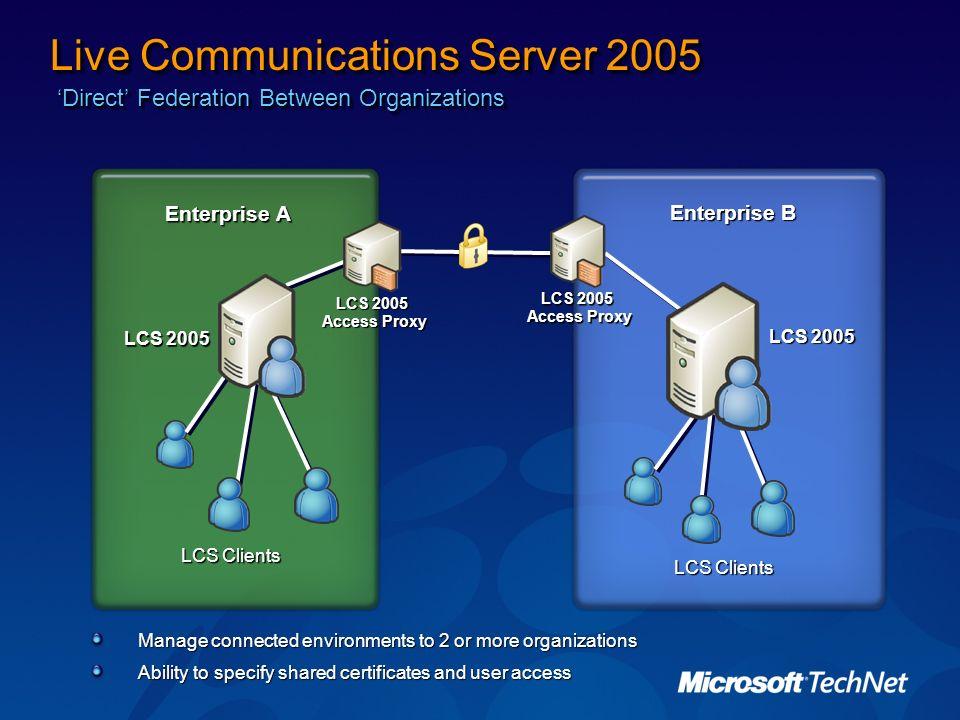 Enterprise B Enterprise A Live Communications Server 2005Direct Federation Between Organizations LCS 2005 LCS Clients LCS 2005 LCS Clients LCS 2005 Ac