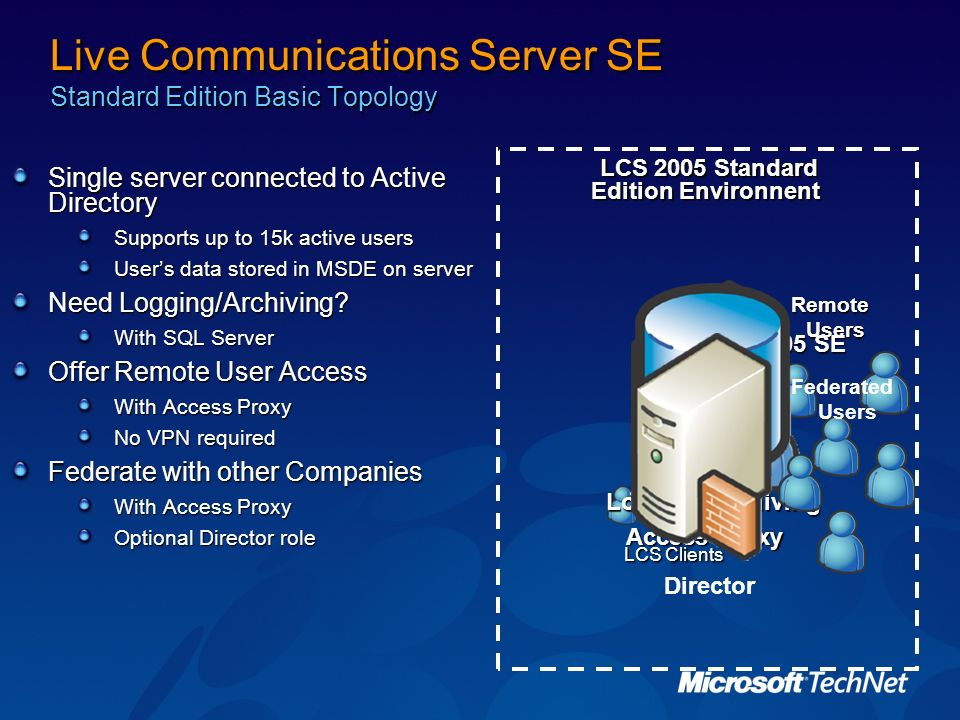 Remote Users Users Access Proxy Single server connected to Active Directory Supports up to 15k active users Users data stored in MSDE on server Need L