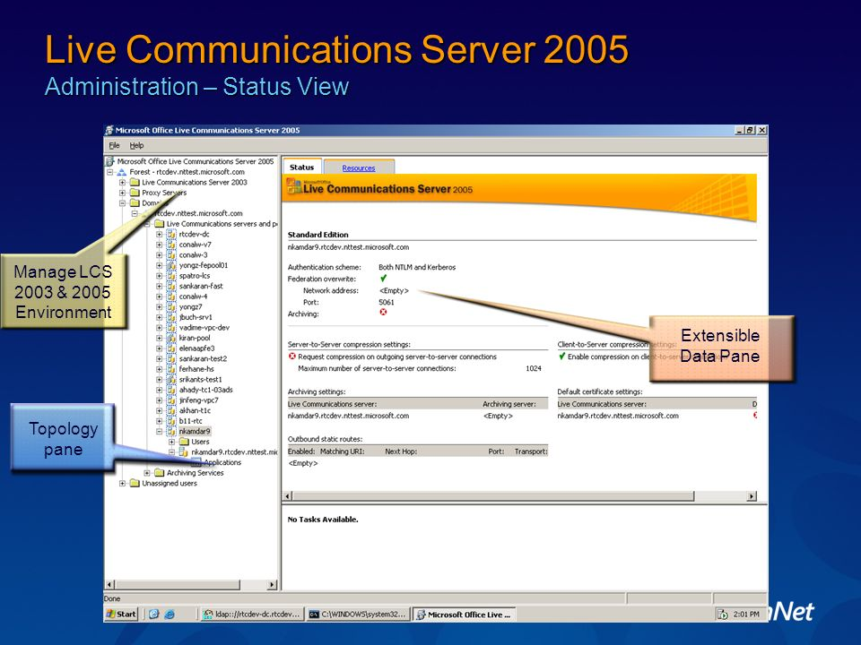 Topology pane Extensible Data Pane Live Communications Server 2005 Administration – Status View Manage LCS 2003 & 2005 Environment