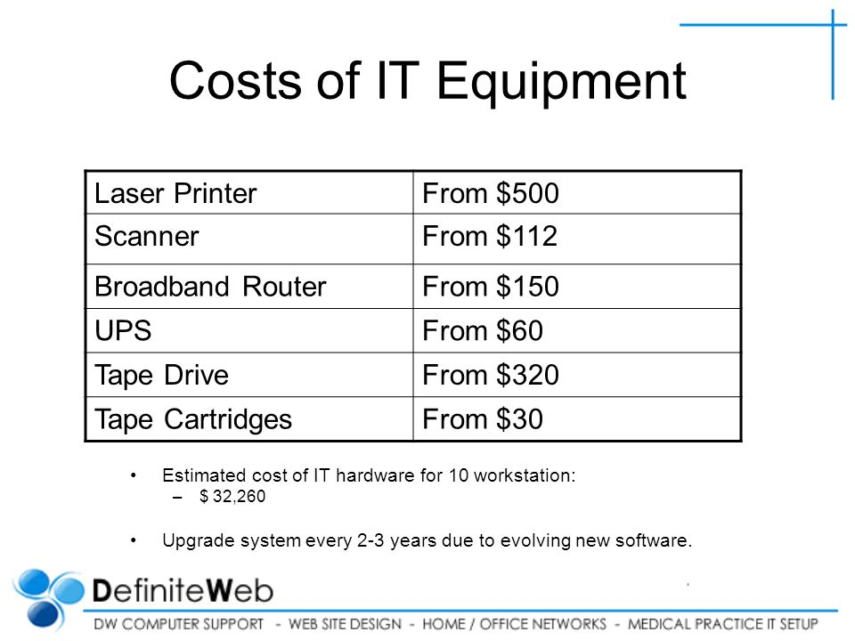 Costs of IT Equipment Estimated cost of IT hardware for 10 workstation: –$ 32,260 Upgrade system every 2-3 years due to evolving new software.