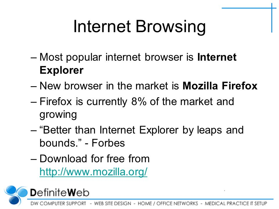 Internet Browsing –Most popular internet browser is Internet Explorer –New browser in the market is Mozilla Firefox –Firefox is currently 8% of the market and growing –Better than Internet Explorer by leaps and bounds.