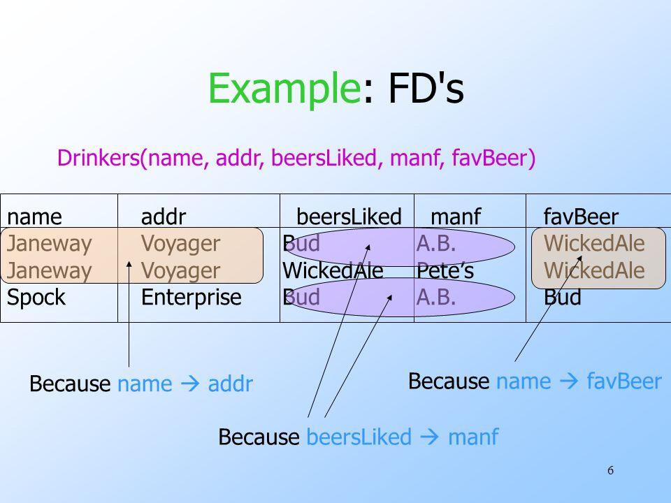 7 Example: FDs (contd.) Drinkers(name, addr, beersLiked, manf, favBeer) uReasonable FDs to assert: 1.name addr favBeer wThis is the same as name addr and name favBeer.
