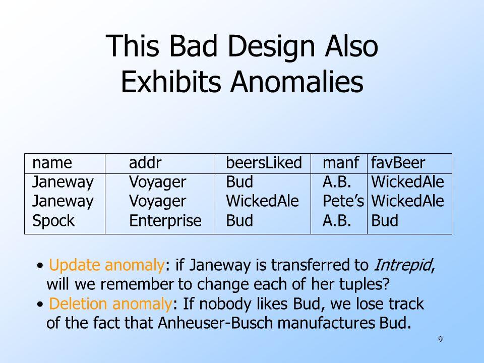 30 Example A->B B->C A->C