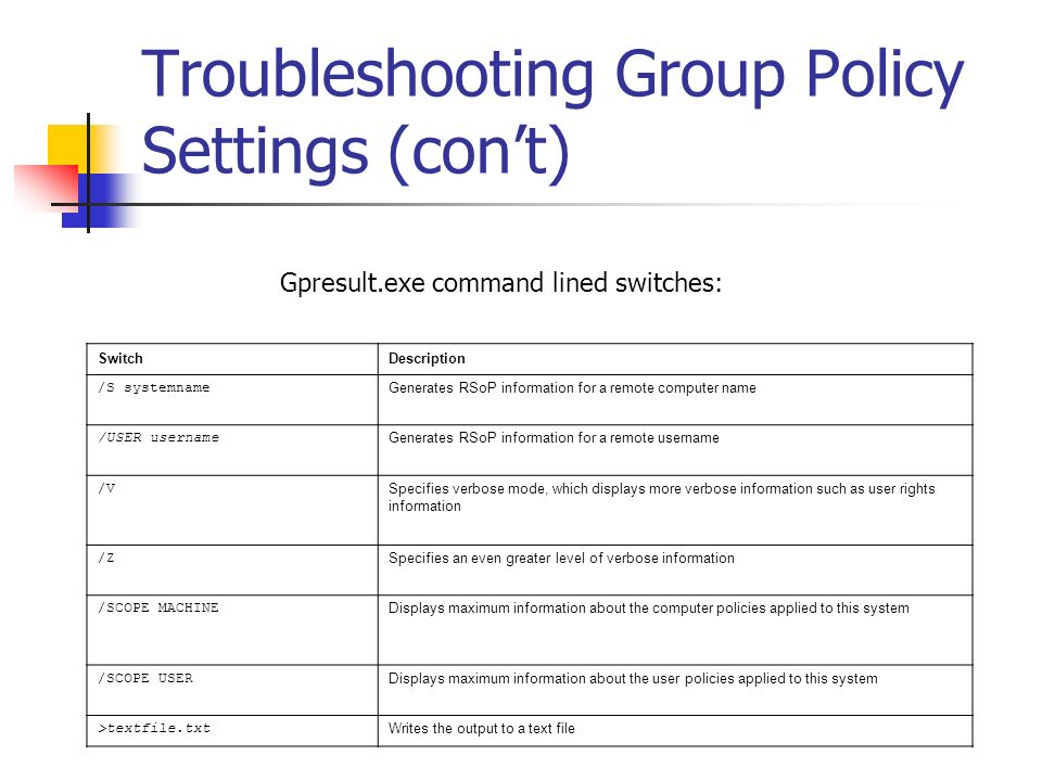 Troubleshooting Group Policy Settings (cont) SwitchDescription /S systemname Generates RSoP information for a remote computer name /USER username Gene