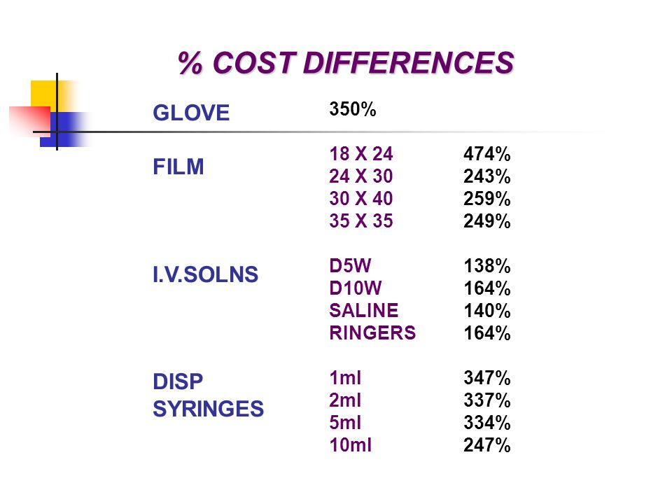 350% 18 X 24474% 24 X 30243% 30 X 40259% 35 X 35249% D5W138% D10W164% SALINE140% RINGERS164% 1ml347% 2ml337% 5ml334% 10ml247% GLOVE FILM I.V.SOLNS DIS