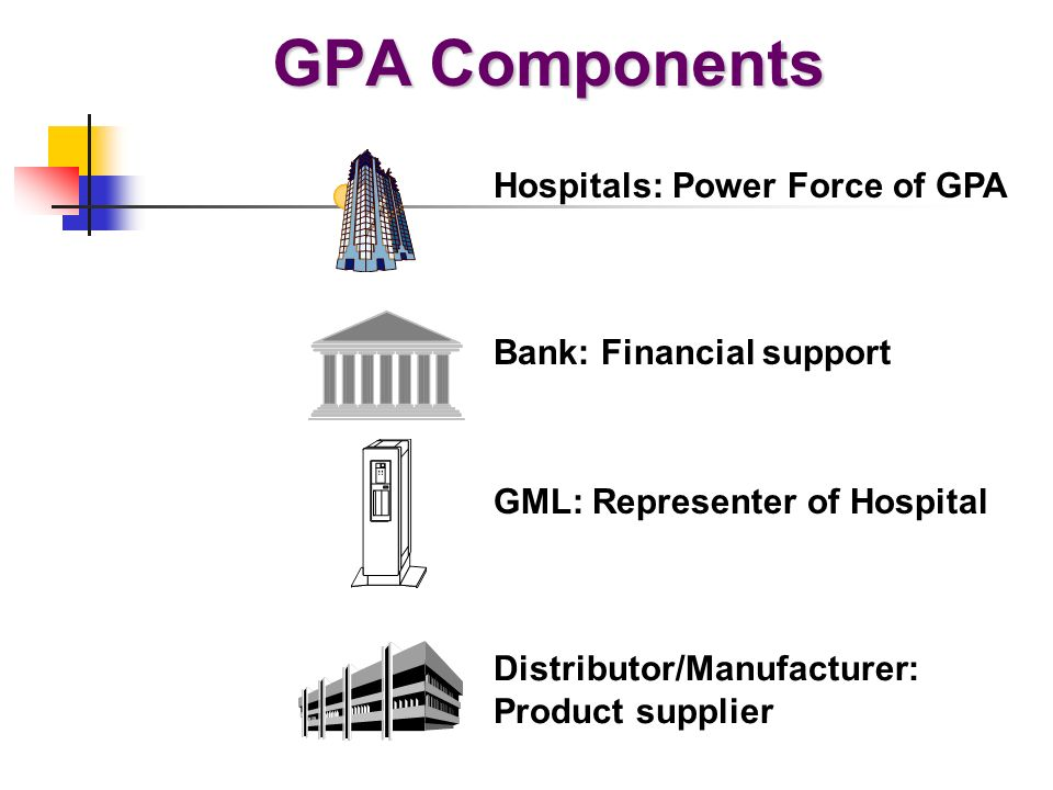 GPA Components Hospitals: Power Force of GPA Bank: Financial support GML: Representer of Hospital Distributor/Manufacturer: Product supplier