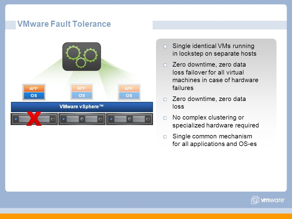 VMware Fault Tolerance Single identical VMs running in lockstep on separate hosts Zero downtime, zero data loss failover for all virtual machines in c