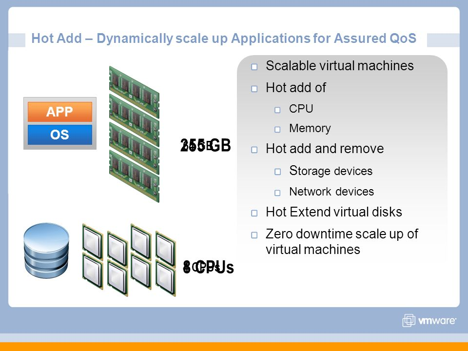 Hot Add – Dynamically scale up Applications for Assured QoS Scalable virtual machines Hot add of CPU Memory Hot add and remove S torage devices Networ