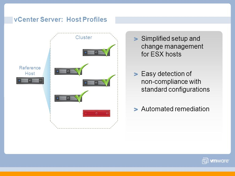 vCenter Server: Host Profiles Simplified setup and change management for ESX hosts Easy detection of non-compliance with standard configurations Autom