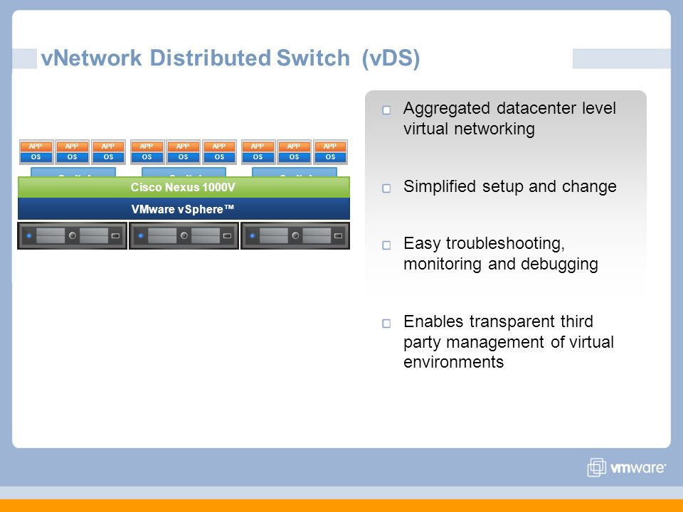 vNetwork Distributed Switch (vDS) Aggregated datacenter level virtual networking Simplified setup and change Easy troubleshooting, monitoring and debu