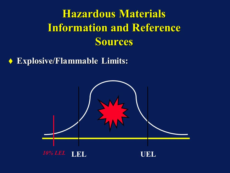 Hazardous Materials Information and Reference Sources Explosive/Flammable Limits: Explosive/Flammable Limits: LEL UEL 10% LEL