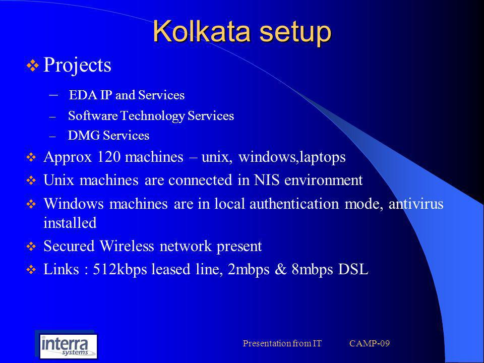 Presentation from IT CAMP-09 Kolkata setup Projects – EDA IP and Services – Software Technology Services – DMG Services Approx 120 machines – unix, wi
