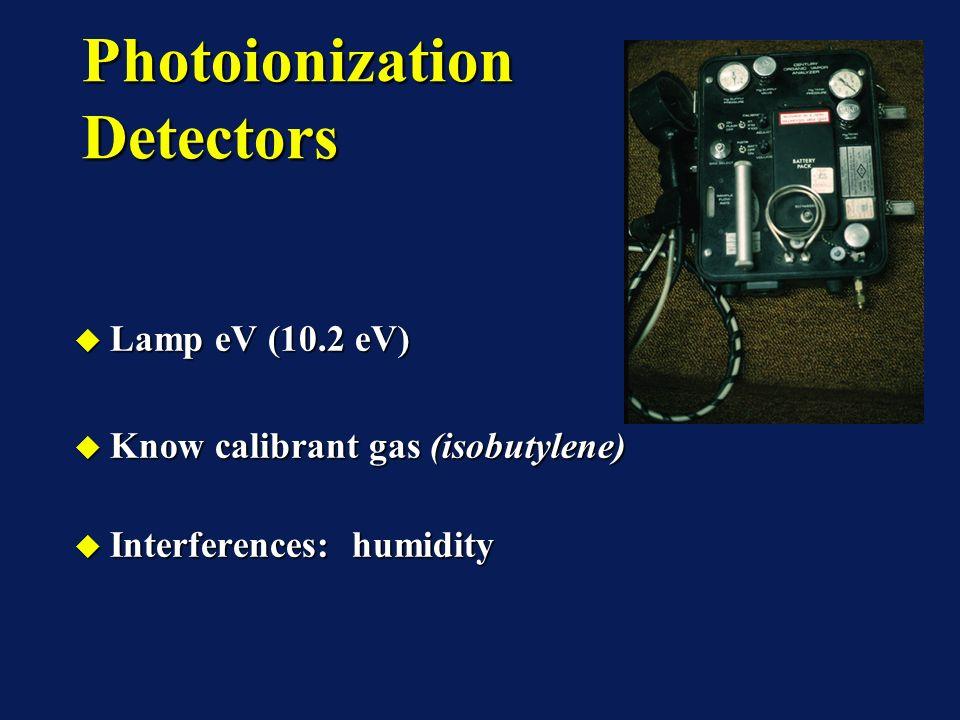 Photoionization Detectors Lamp eV (10.2 eV) Lamp eV (10.2 eV) Know calibrant gas (isobutylene) Know calibrant gas (isobutylene) Interferences: humidity Interferences: humidity Lamp eV (10.2 eV) Lamp eV (10.2 eV) Know calibrant gas (isobutylene) Know calibrant gas (isobutylene) Interferences: humidity Interferences: humidity