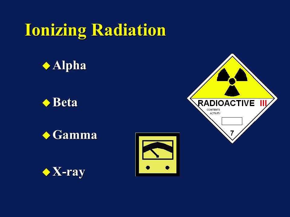 Ionizing Radiation Alpha Alpha Beta Beta Gamma Gamma X-ray X-ray Alpha Alpha Beta Beta Gamma Gamma X-ray X-ray