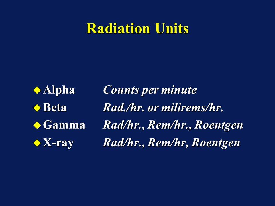 Radiation Units Alpha Counts per minute Alpha Counts per minute Beta Rad./hr. or milirems/hr. Beta Rad./hr. or milirems/hr. Gamma Rad/hr., Rem/hr., Ro