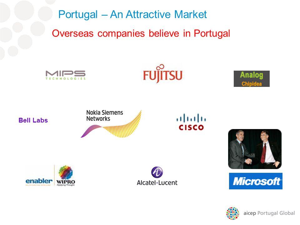 Overseas companies believe in Portugal Bell Labs