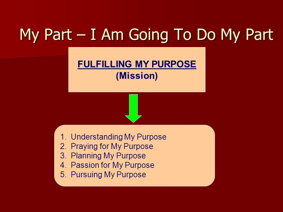 My Part – I Am Going To Do My Part FULFILLING MY PURPOSE (Mission) 1.Understanding My Purpose 2.Praying for My Purpose 3.Planning My Purpose 4.Passion
