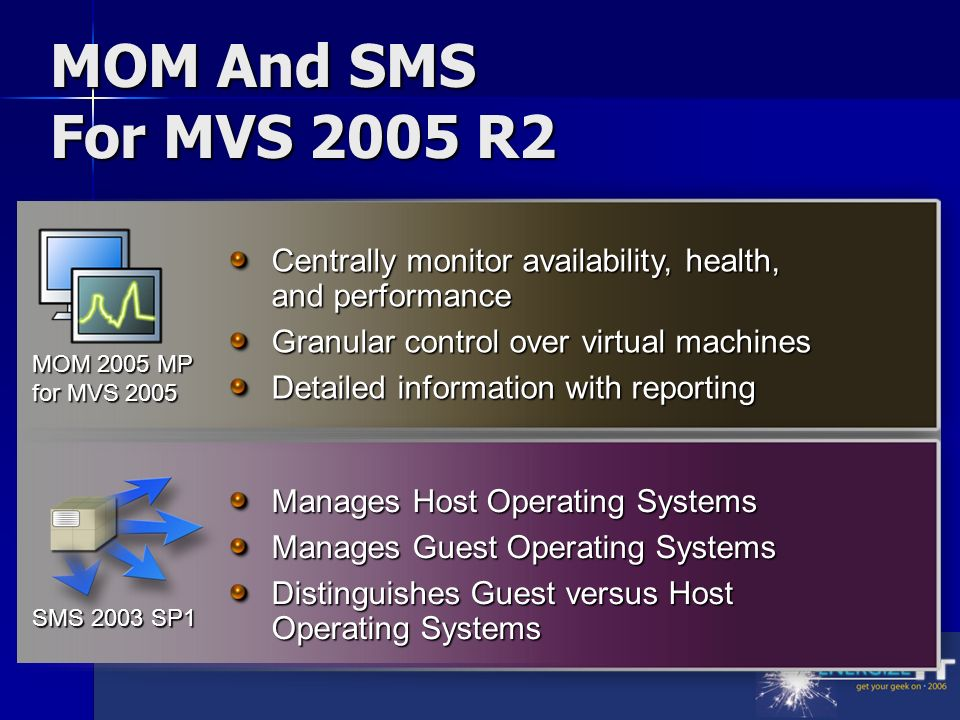 MOM And SMS For MVS 2005 R2 Centrally monitor availability, health, and performance Granular control over virtual machines Detailed information with reporting MOM 2005 MP for MVS 2005 Manages Host Operating Systems Manages Guest Operating Systems Distinguishes Guest versus Host Operating Systems SMS 2003 SP1