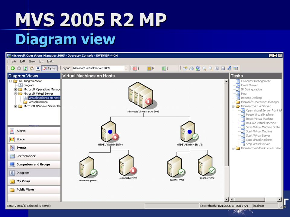 MVS 2005 R2 MP Diagram view