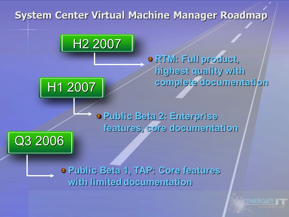 25 Public Beta 1, TAP: Core features with limited documentation RTM: Full product, highest quality with complete documentation H2 2007 Q3 2006 Public Beta 2: Enterprise features, core documentation H1 2007 System Center Virtual Machine Manager Roadmap