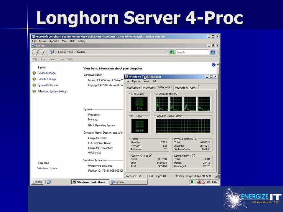 Longhorn Server 4-Proc