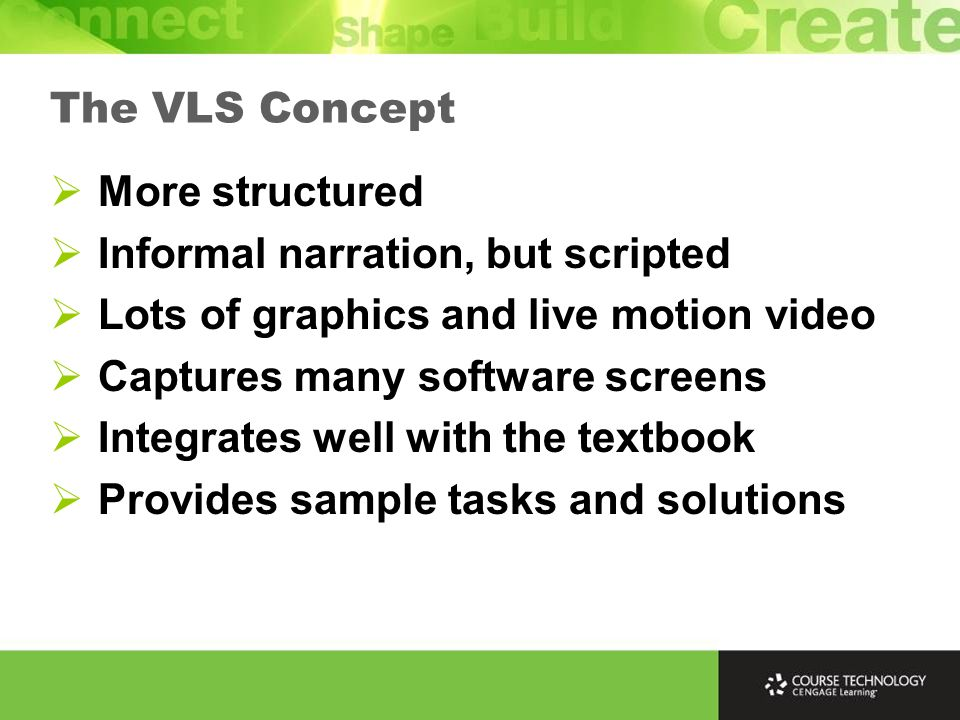 More structured Informal narration, but scripted Lots of graphics and live motion video Captures many software screens Integrates well with the textbook Provides sample tasks and solutions The VLS Concept