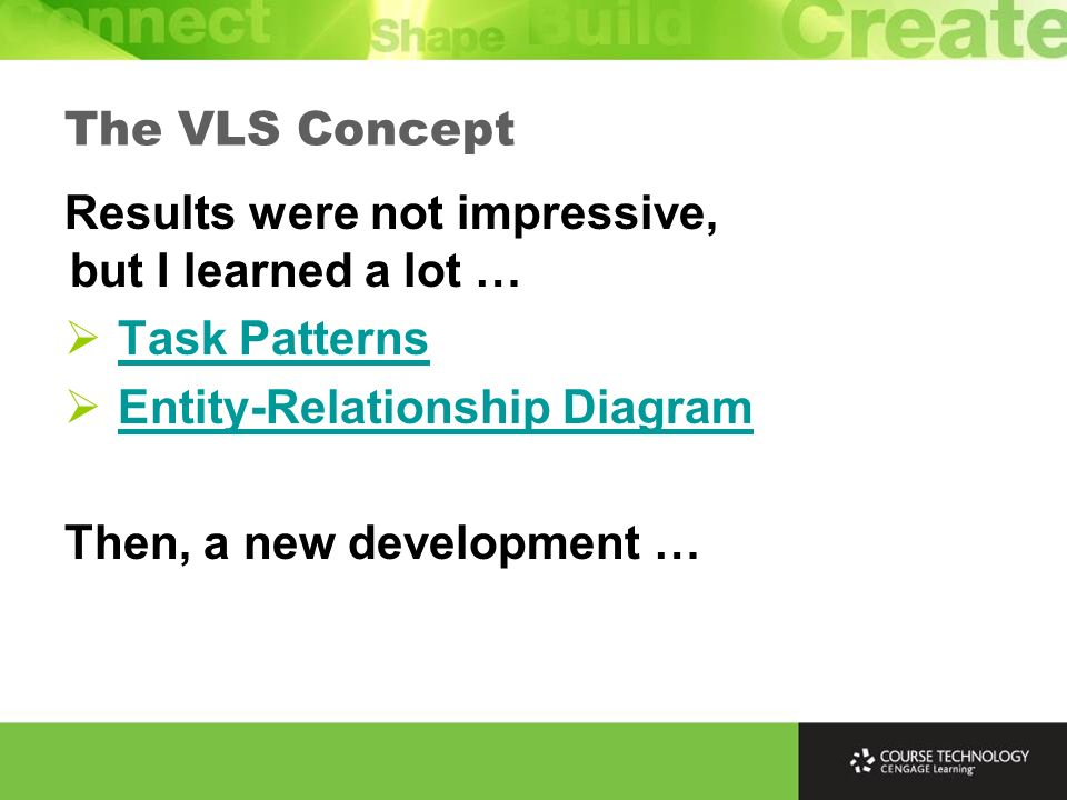 Results were not impressive, but I learned a lot … Task Patterns Entity-Relationship Diagram Then, a new development …