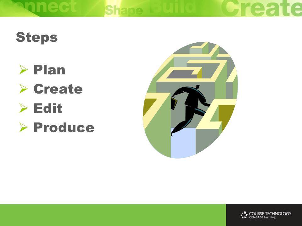 Steps Plan Create Edit Produce